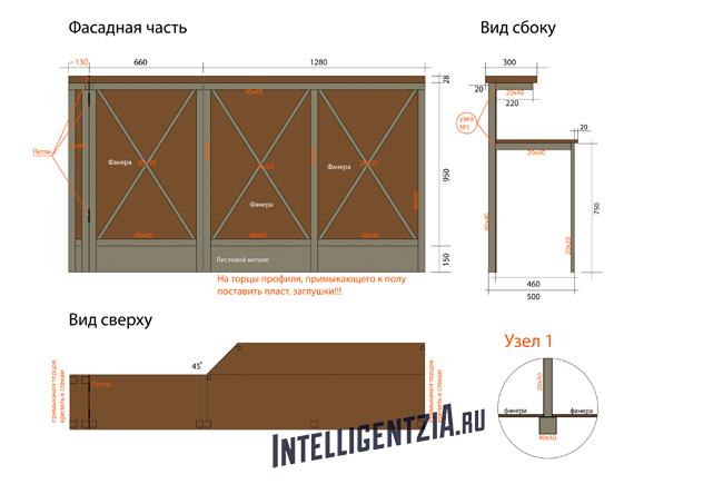 разработка мебели лофт